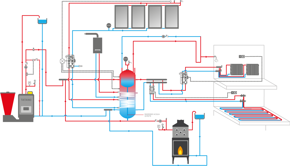 Schemi Impianto Tatano Energie Rinnovabili